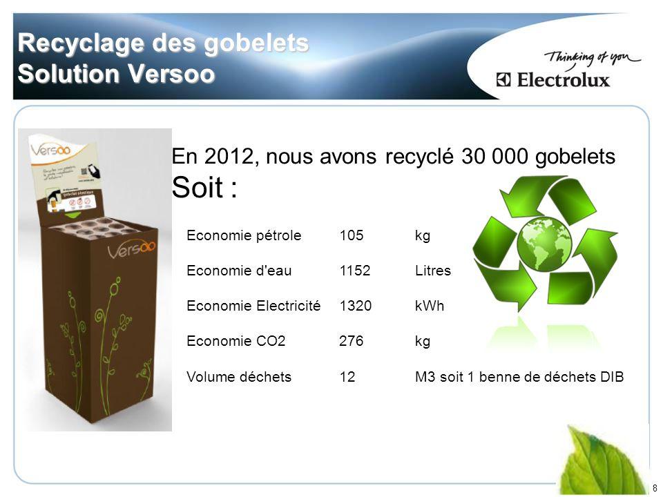 8 En 2012, nous avons recyclé 30 000 gobelets Soit : Economie pétrole105kg Economie d eau1152Litres Economie Electricité1320kWh Economie CO2276kg Volume déchets12M3 soit 1 benne de déchets DIB