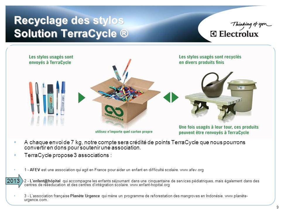 9 Recyclage des stylos Solution TerraCycle ® A chaque envoi de 7 kg, notre compte sera crédité de points TerraCycle que nous pourrons convertir en dons pour soutenir une association.