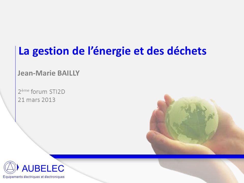 La gestion de lénergie et des déchets Le coût de lénergie Jean-Marie BAILLY 2 ème forum STI2D 21 mars 2013 AUBELEC Equipements électriques et électron