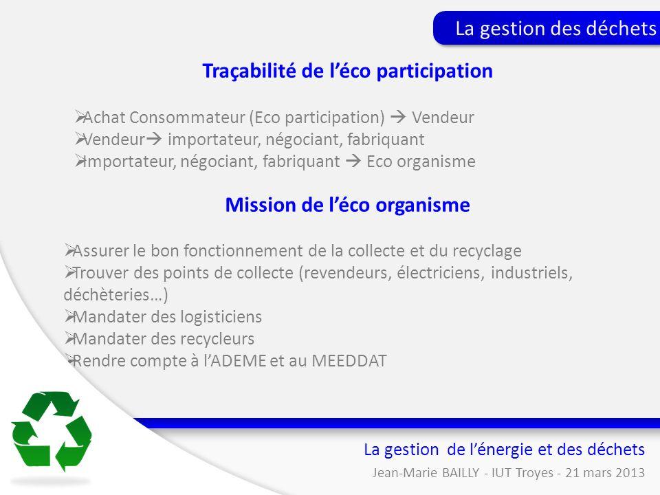 Mission de léco organisme Assurer le bon fonctionnement de la collecte et du recyclage Trouver des points de collecte (revendeurs, électriciens, indus