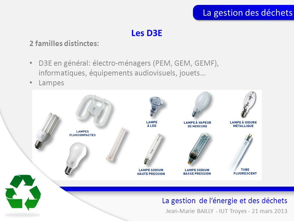 La gestion de lénergie et des déchets Jean-Marie BAILLY - IUT Troyes - 21 mars 2013 La gestion des déchets Les D3E 2 familles distinctes: D3E en génér
