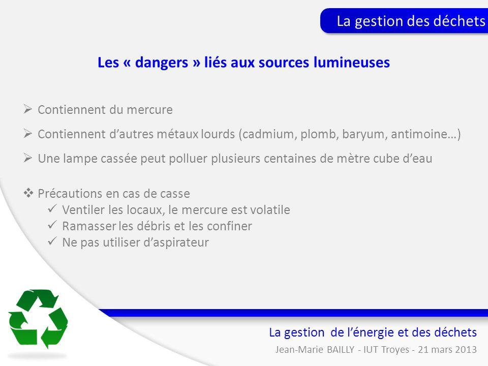 La gestion de lénergie et des déchets Jean-Marie BAILLY - IUT Troyes - 21 mars 2013 La gestion des déchets Les « dangers » liés aux sources lumineuses