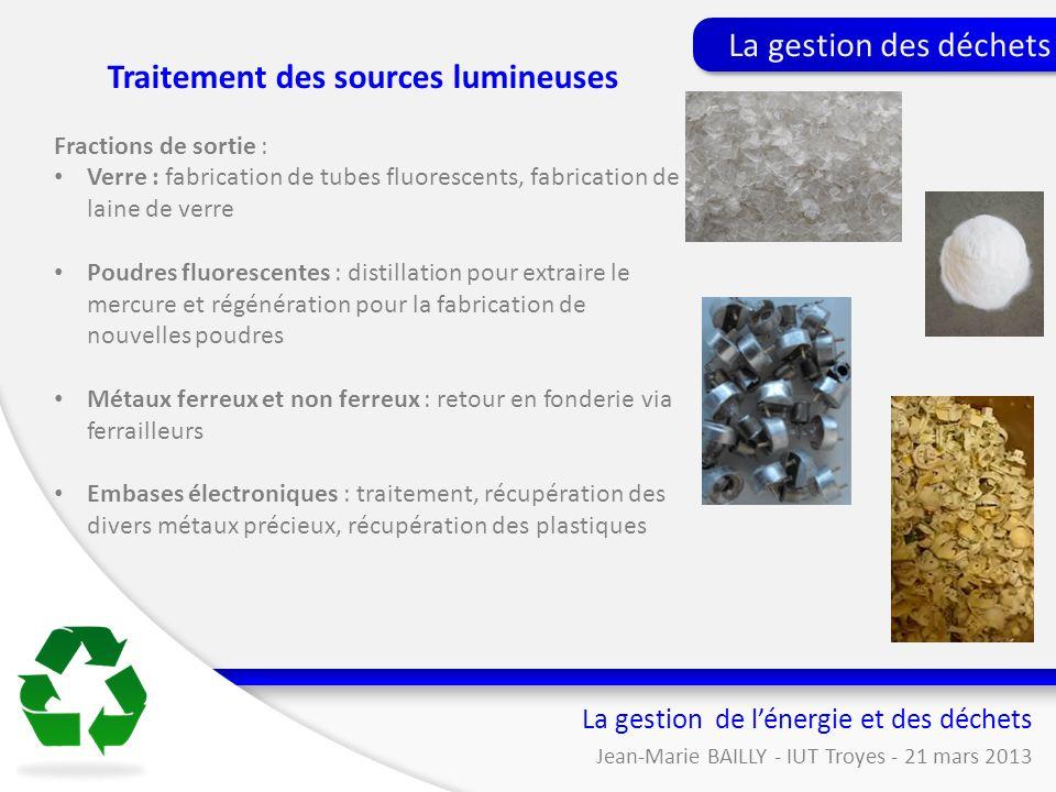 La gestion de lénergie et des déchets Jean-Marie BAILLY - IUT Troyes - 21 mars 2013 La gestion des déchets Traitement des sources lumineuses Fractions
