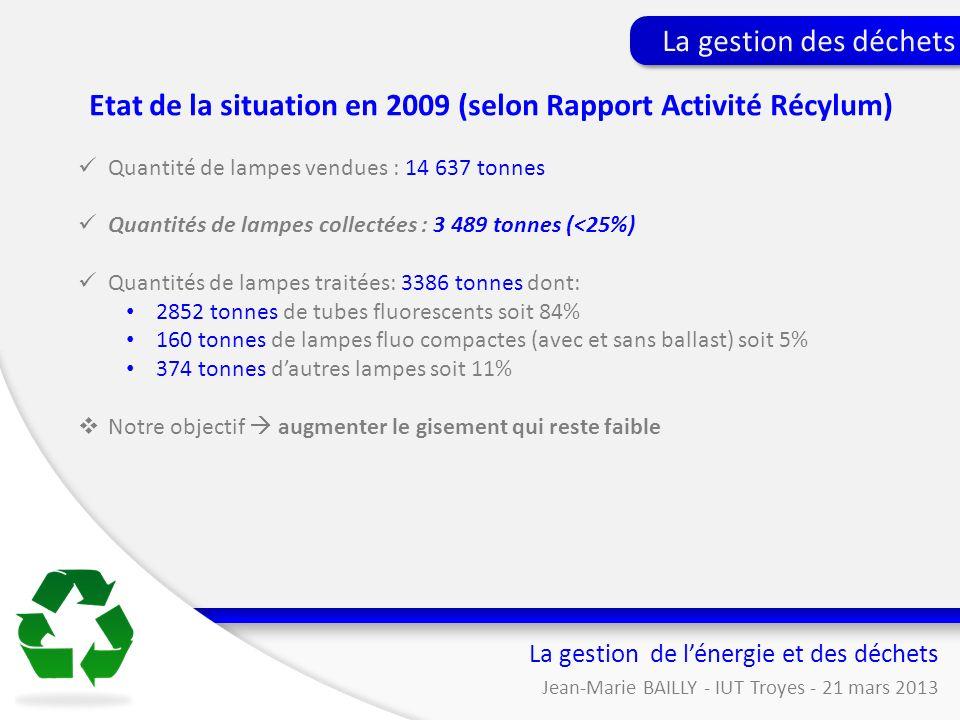 La gestion de lénergie et des déchets Jean-Marie BAILLY - IUT Troyes - 21 mars 2013 La gestion des déchets Etat de la situation en 2009 (selon Rapport