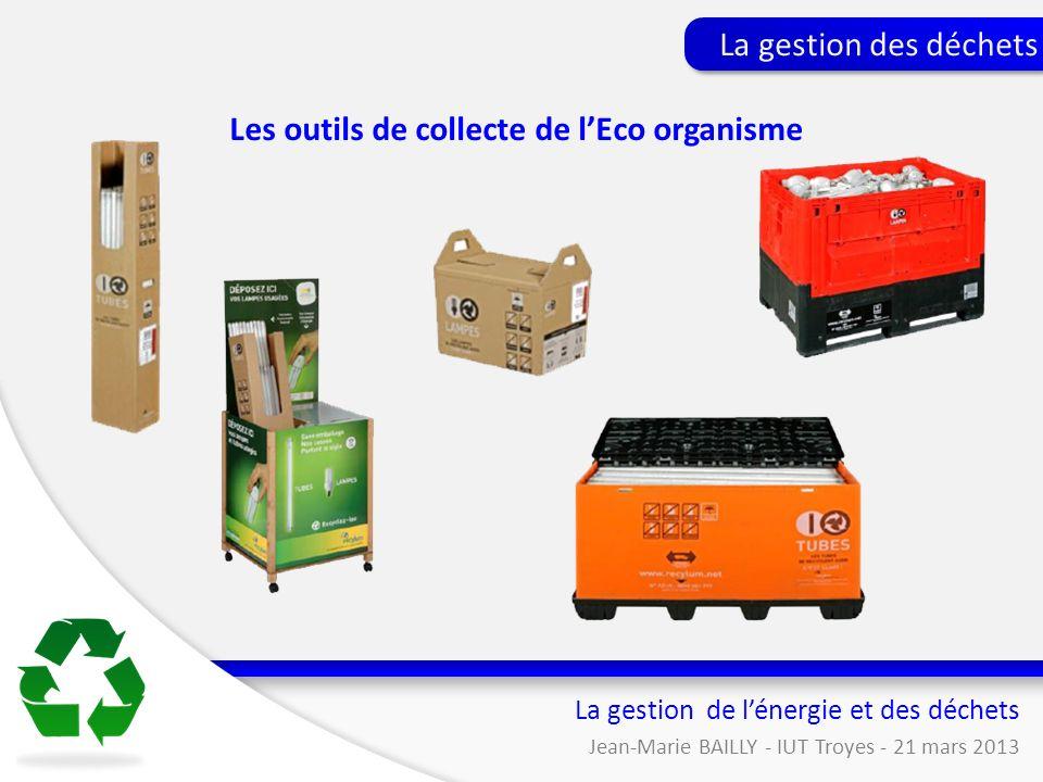 La gestion de lénergie et des déchets Jean-Marie BAILLY - IUT Troyes - 21 mars 2013 La gestion des déchets Les outils de collecte de lEco organisme