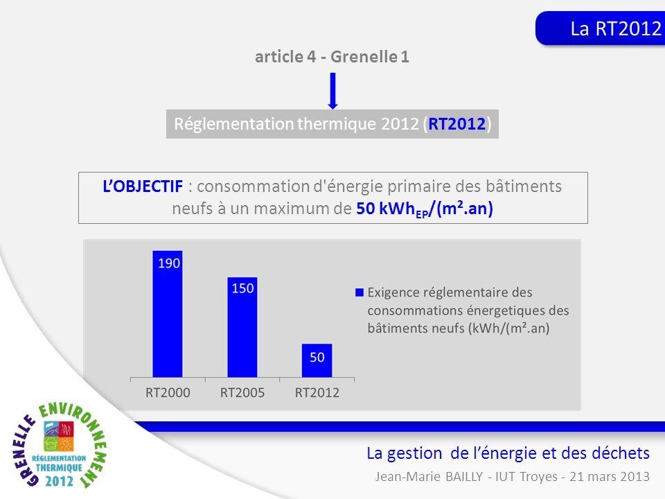 article 4 - Grenelle 1 Réglementation thermique 2012 (RT2012) LOBJECTIF : consommation d'énergie primaire des bâtiments neufs à un maximum de 50 kWh E