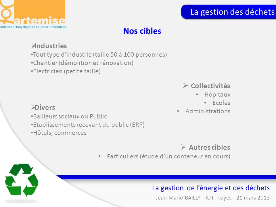 La gestion de lénergie et des déchets Jean-Marie BAILLY - IUT Troyes - 21 mars 2013 La gestion des déchets Nos cibles Industries Tout type dindustrie