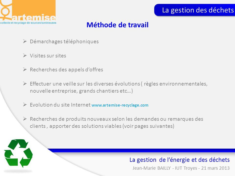 La gestion de lénergie et des déchets Jean-Marie BAILLY - IUT Troyes - 21 mars 2013 La gestion des déchets Méthode de travail Démarchages téléphonique