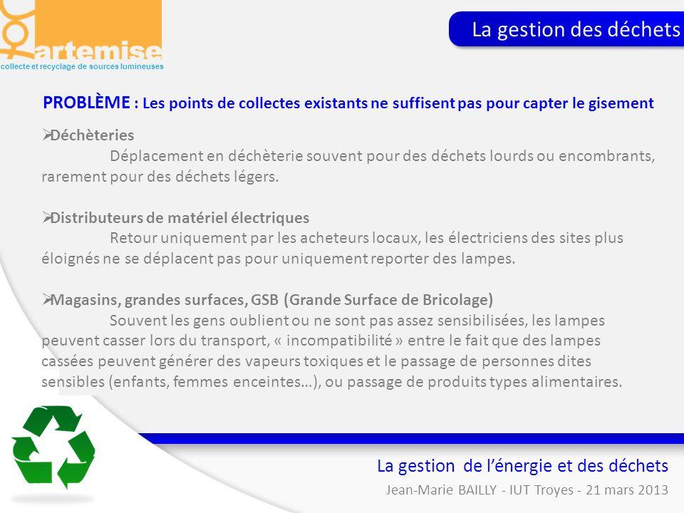 La gestion de lénergie et des déchets Jean-Marie BAILLY - IUT Troyes - 21 mars 2013 La gestion des déchets collecte et recyclage de sources lumineuses