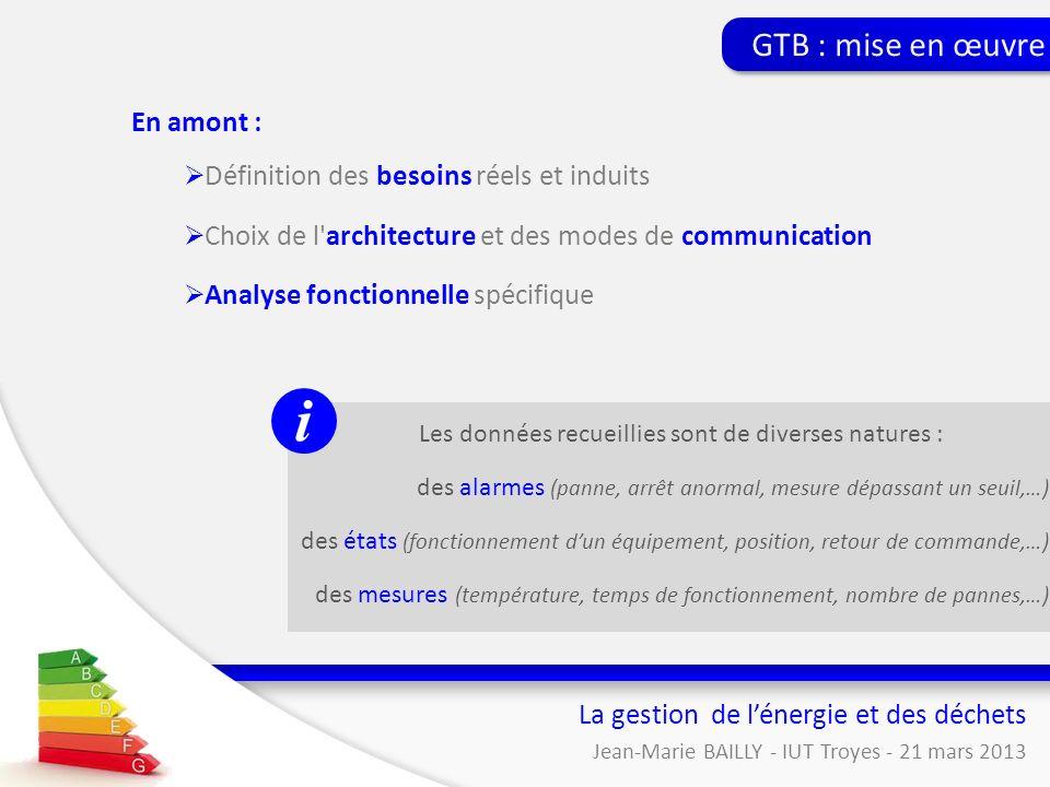 Gestion de lénergie et des déchets La gestion de lénergie et des déchets Jean-Marie BAILLY - IUT Troyes - 21 mars 2013 GTB : mise en œuvre En amont :