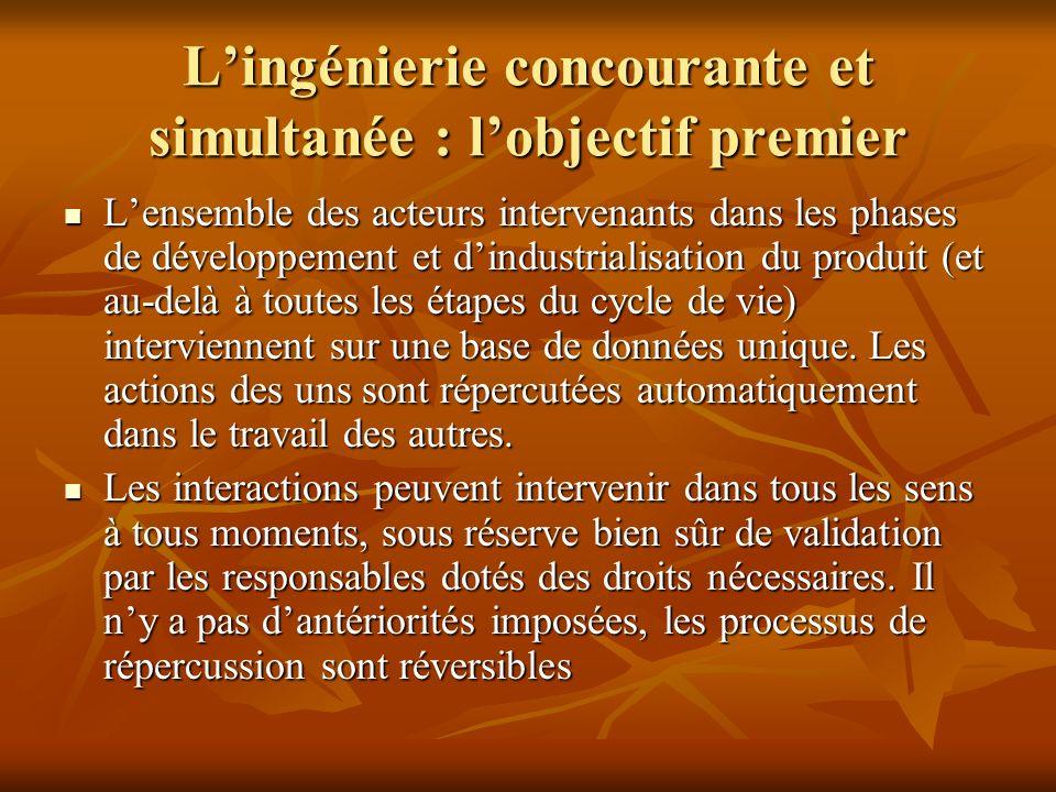 Lingénierie concourante et simultanée : lobjectif premier Lensemble des acteurs intervenants dans les phases de développement et dindustrialisation du