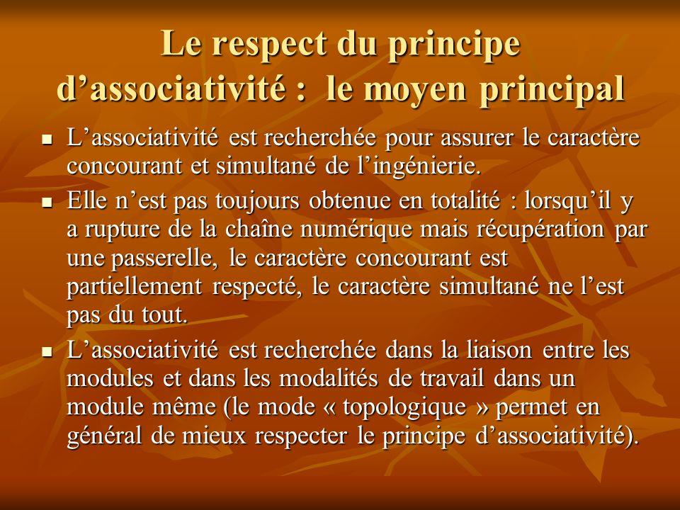 Le respect du principe dassociativité : le moyen principal Lassociativité est recherchée pour assurer le caractère concourant et simultané de lingénie