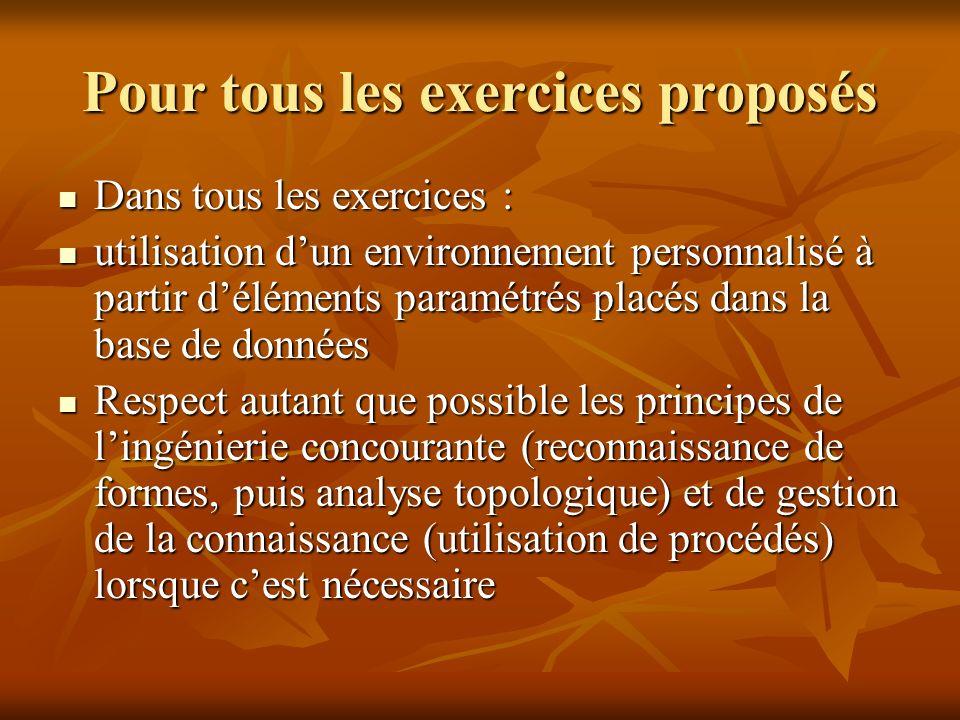 Pour tous les exercices proposés Dans tous les exercices : Dans tous les exercices : utilisation dun environnement personnalisé à partir déléments par