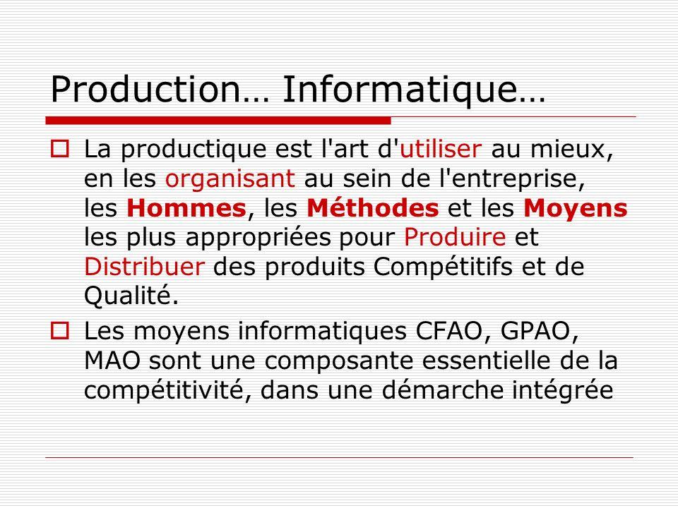 Production… Informatique… La productique est l art d utiliser au mieux, en les organisant au sein de l entreprise, les Hommes, les Méthodes et les Moyens les plus appropriées pour Produire et Distribuer des produits Compétitifs et de Qualité.