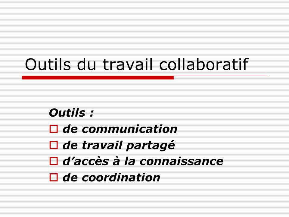 Outils du travail collaboratif Outils : de communication de travail partagé daccès à la connaissance de coordination