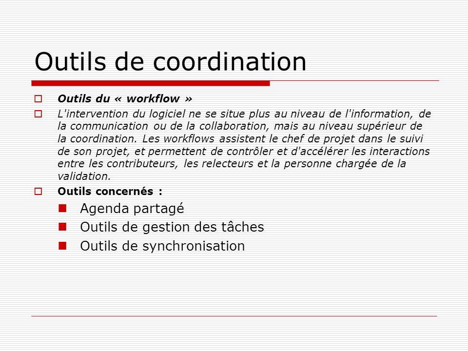 Outils de coordination Outils du « workflow » L'intervention du logiciel ne se situe plus au niveau de l'information, de la communication ou de la col