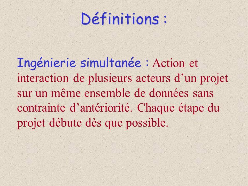 Définitions : Ingénierie simultanée : Action et interaction de plusieurs acteurs dun projet sur un même ensemble de données sans contrainte dantériori