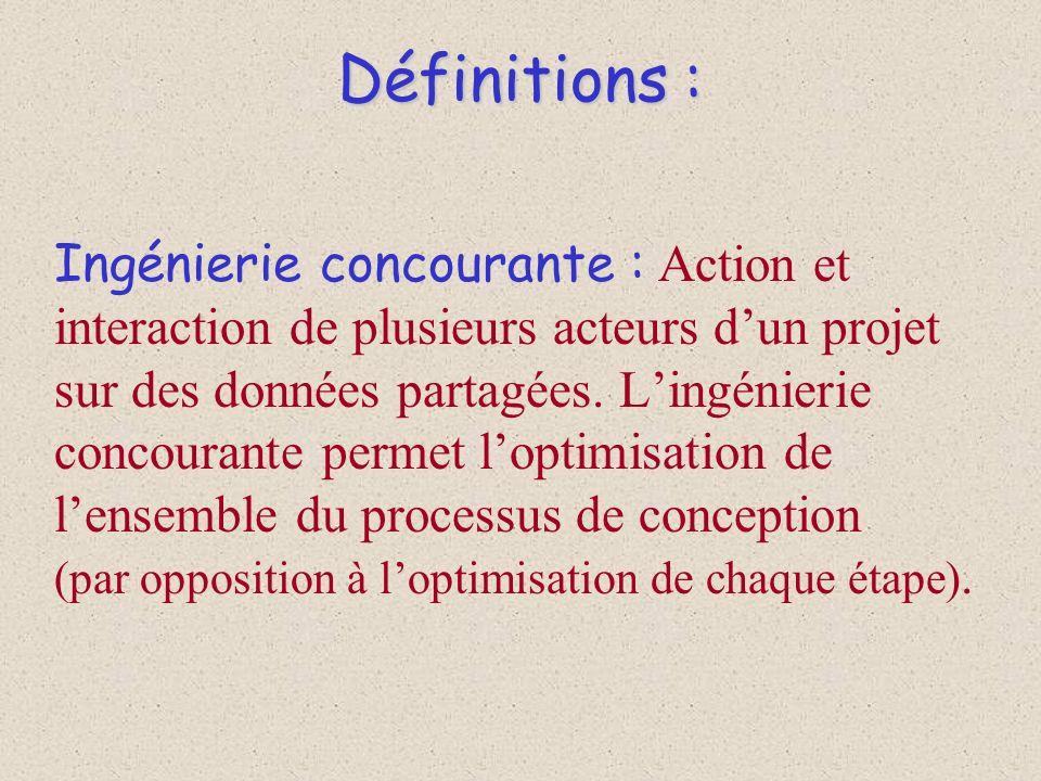 Définitions : Ingénierie concourante : Action et interaction de plusieurs acteurs dun projet sur des données partagées. Lingénierie concourante permet