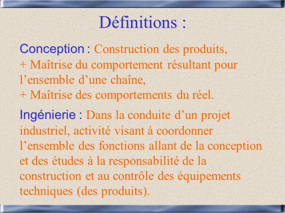 Définitions : Conception Conception : Construction des produits, + Maîtrise du comportement résultant pour lensemble dune chaîne, + Maîtrise des comportements du réel.