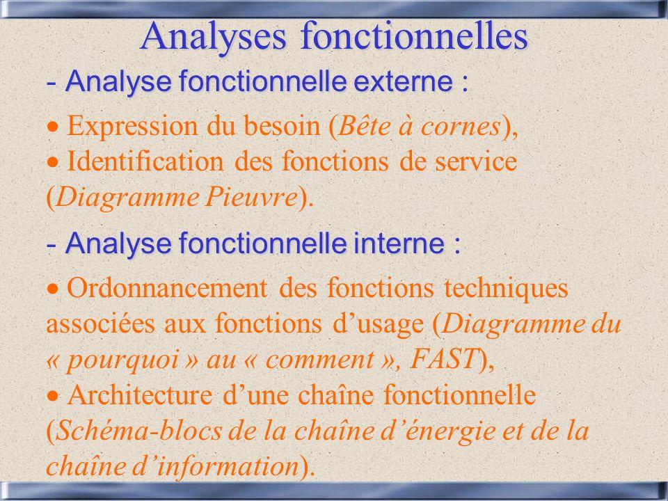 Analyses fonctionnelles Analyse fonctionnelle externe - Analyse fonctionnelle externe : Expression du besoin (Bête à cornes), Identification des fonctions de service (Diagramme Pieuvre).