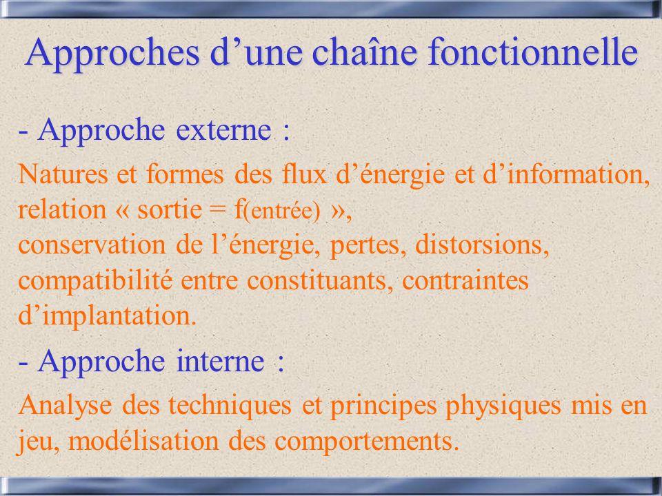 Approches dune chaîne fonctionnelle - Approche externe : Natures et formes des flux dénergie et dinformation, relation « sortie = f (entrée) », conservation de lénergie, pertes, distorsions, compatibilité entre constituants, contraintes dimplantation.
