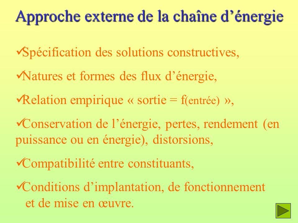 Approche externe de la chaîne dénergie Spécification des solutions constructives, Natures et formes des flux dénergie, Relation empirique « sortie = f