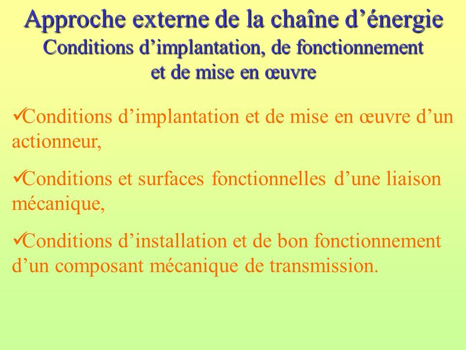Approche externe de la chaîne dénergie Conditions dimplantation, de fonctionnement et de mise en œuvre Conditions dimplantation et de mise en œuvre du