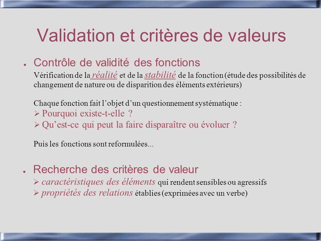 Validation et critères de valeurs Contrôle de validité des fonctions Vérification de la réalité et de la stabilité de la fonction (étude des possibili