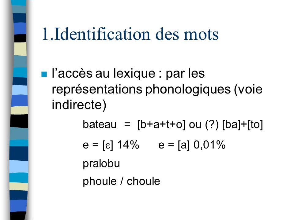 1.Identification des mots n laccès au lexique : par les représentations phonologiques (voie indirecte) bateau = [b+a+t+o] ou (?) [ba]+[to] e = [ ] 14%