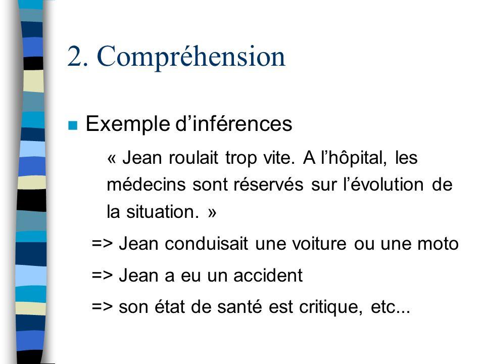2. Compréhension n Exemple dinférences « Jean roulait trop vite. A lhôpital, les médecins sont réservés sur lévolution de la situation. » => Jean cond