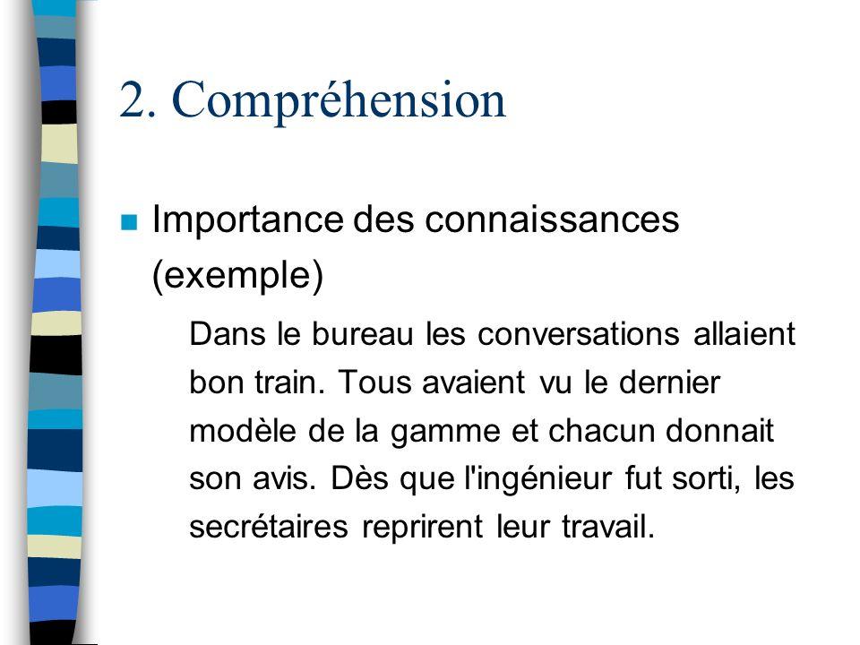 2. Compréhension n Importance des connaissances (exemple) Dans le bureau les conversations allaient bon train. Tous avaient vu le dernier modèle de la