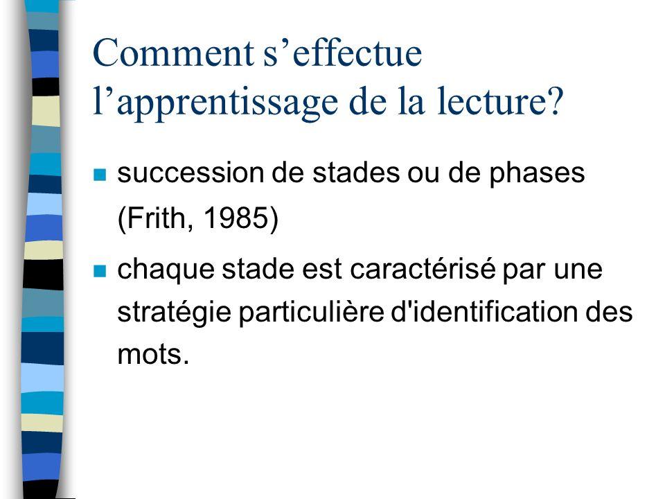 Comment seffectue lapprentissage de la lecture? n succession de stades ou de phases (Frith, 1985) n chaque stade est caractérisé par une stratégie par