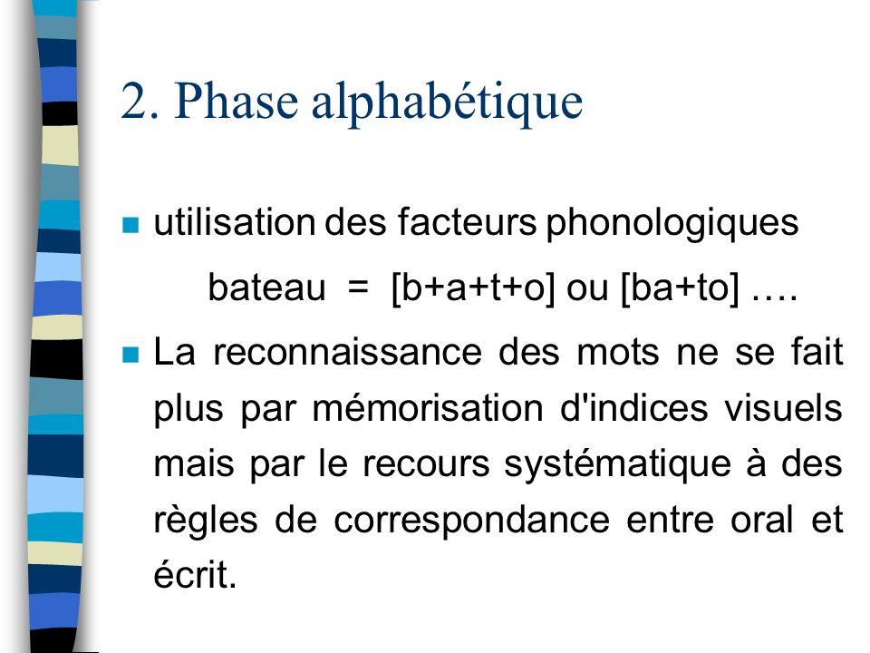2. Phase alphabétique n utilisation des facteurs phonologiques bateau = [b+a+t+o] ou [ba+to] …. n La reconnaissance des mots ne se fait plus par mémor