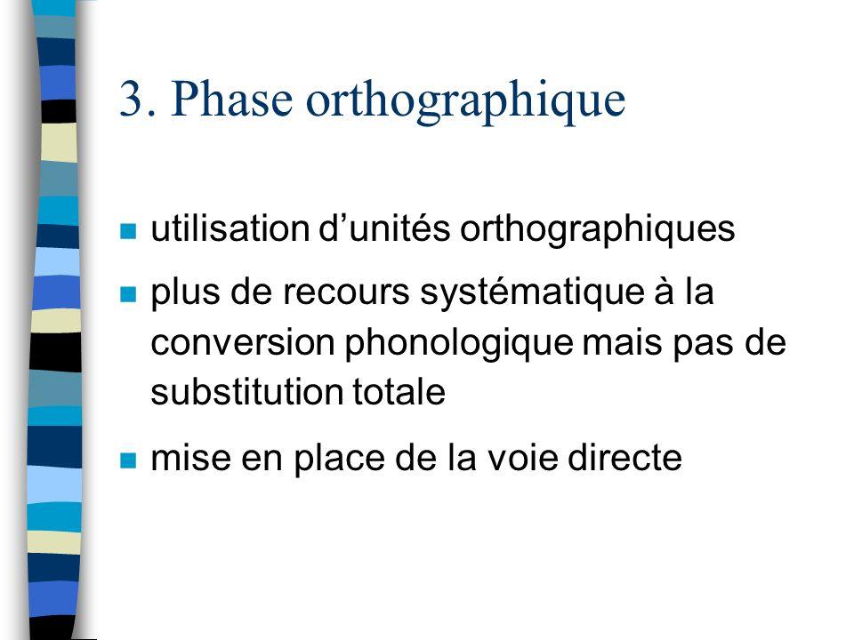 3. Phase orthographique n utilisation dunités orthographiques n plus de recours systématique à la conversion phonologique mais pas de substitution tot
