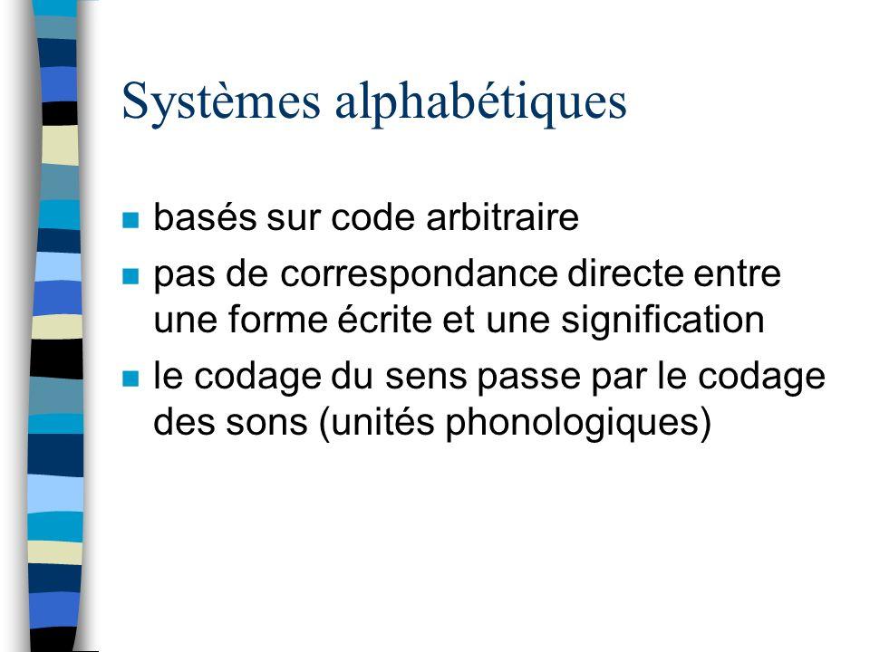 Systèmes alphabétiques n basés sur code arbitraire n pas de correspondance directe entre une forme écrite et une signification n le codage du sens pas