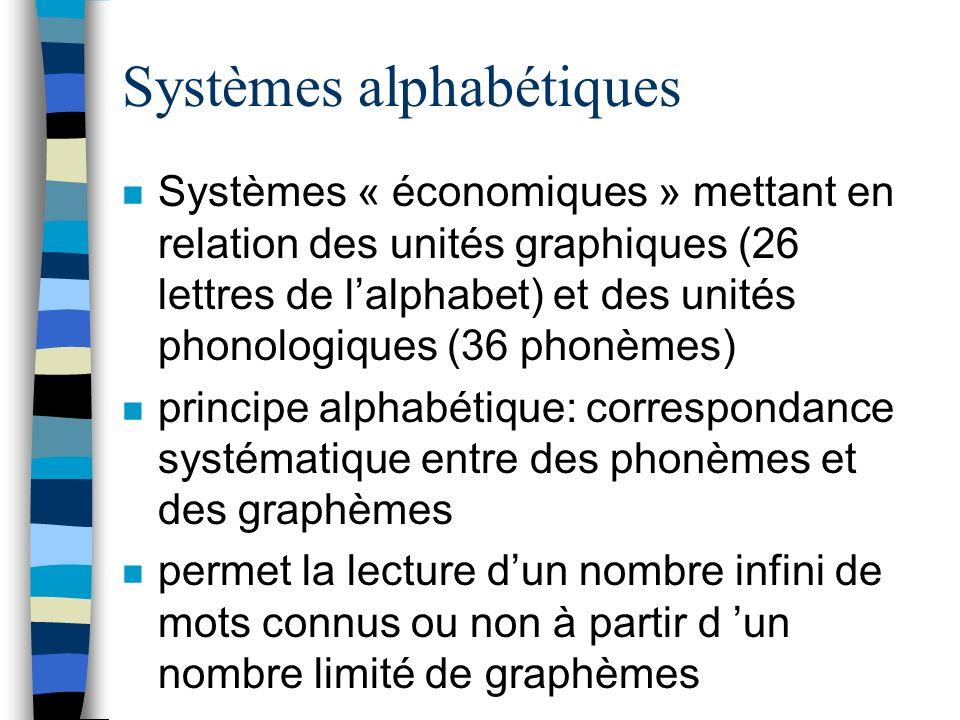 Systèmes alphabétiques n Systèmes « économiques » mettant en relation des unités graphiques (26 lettres de lalphabet) et des unités phonologiques (36