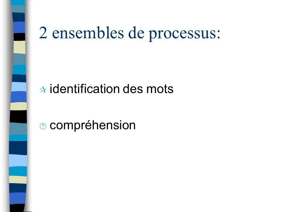 2 ensembles de processus: ¶ identification des mots · compréhension