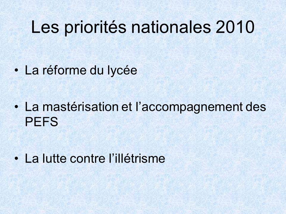 Les priorités nationales 2010 La réforme du lycée La mastérisation et laccompagnement des PEFS La lutte contre lillétrisme