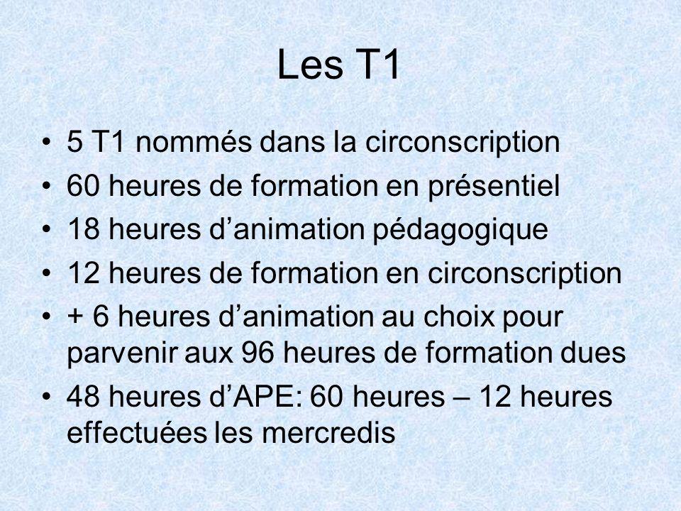 Les T1 5 T1 nommés dans la circonscription 60 heures de formation en présentiel 18 heures danimation pédagogique 12 heures de formation en circonscrip