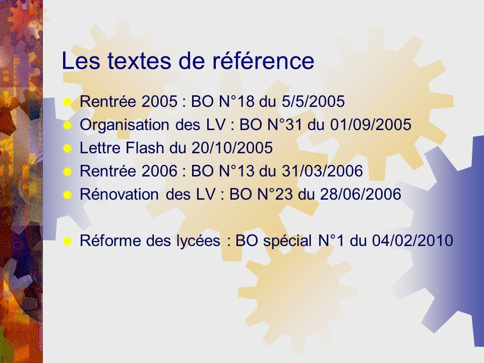 Groupes de niveaux de compétence en langues