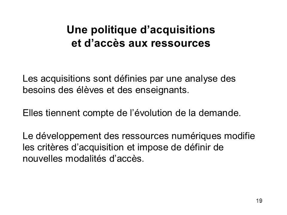 19 Une politique dacquisitions et daccès aux ressources Les acquisitions sont définies par une analyse des besoins des élèves et des enseignants. Elle