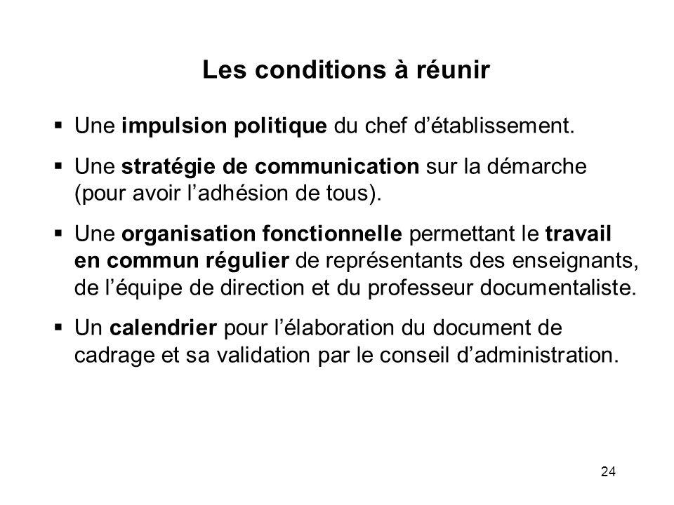 24 Les conditions à réunir Une impulsion politique du chef détablissement. Une stratégie de communication sur la démarche (pour avoir ladhésion de tou