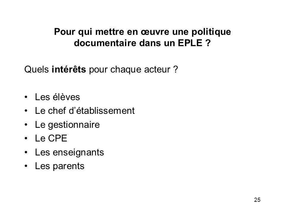25 Pour qui mettre en œuvre une politique documentaire dans un EPLE ? Quels intérêts pour chaque acteur ? Les élèves Le chef détablissement Le gestion