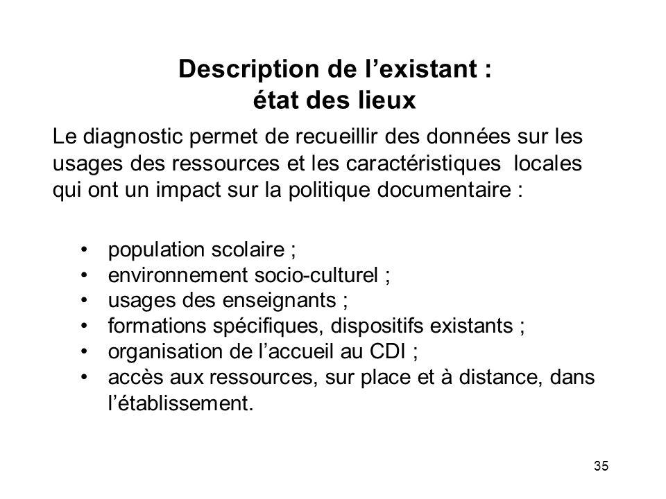35 Description de lexistant : état des lieux Le diagnostic permet de recueillir des données sur les usages des ressources et les caractéristiques loca