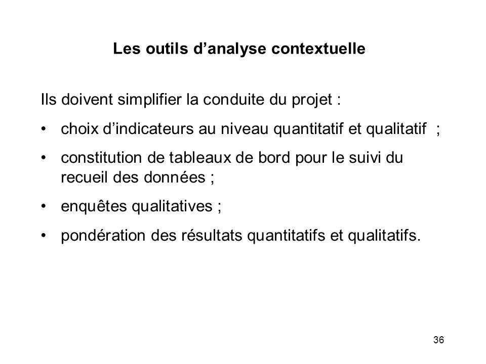 36 Les outils danalyse contextuelle Ils doivent simplifier la conduite du projet : choix dindicateurs au niveau quantitatif et qualitatif ; constituti