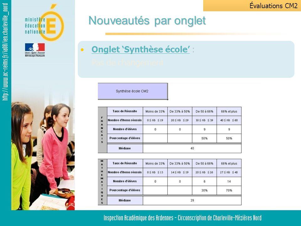 Onglet Synthèse parents : Onglet imprimable à destination des parents avec les appréciations de lenseignant.