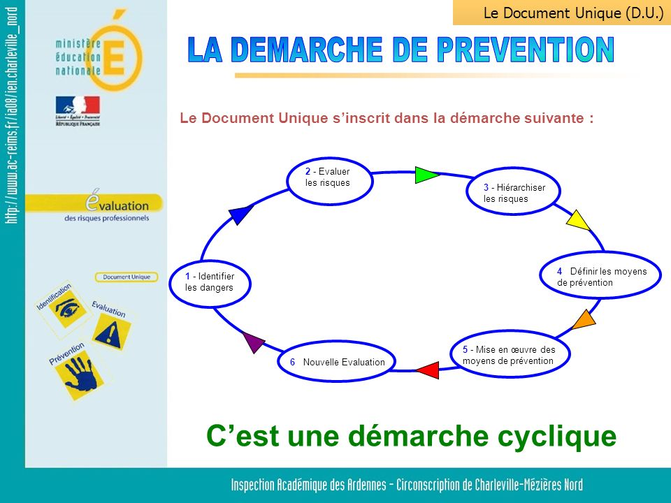 Le Document Unique est un dossier avec lequel le Directeur décole : - identifie les dangers - évalue les risques - établit des moyens de prévention Le Document Unique (D.U.)