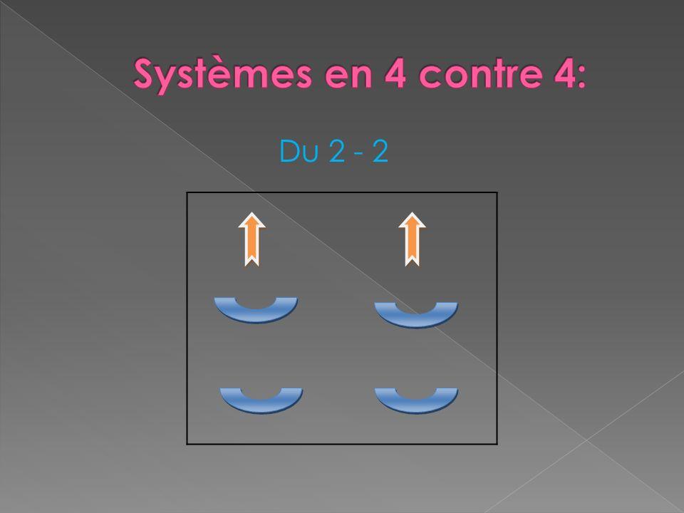 Du 2 - 2