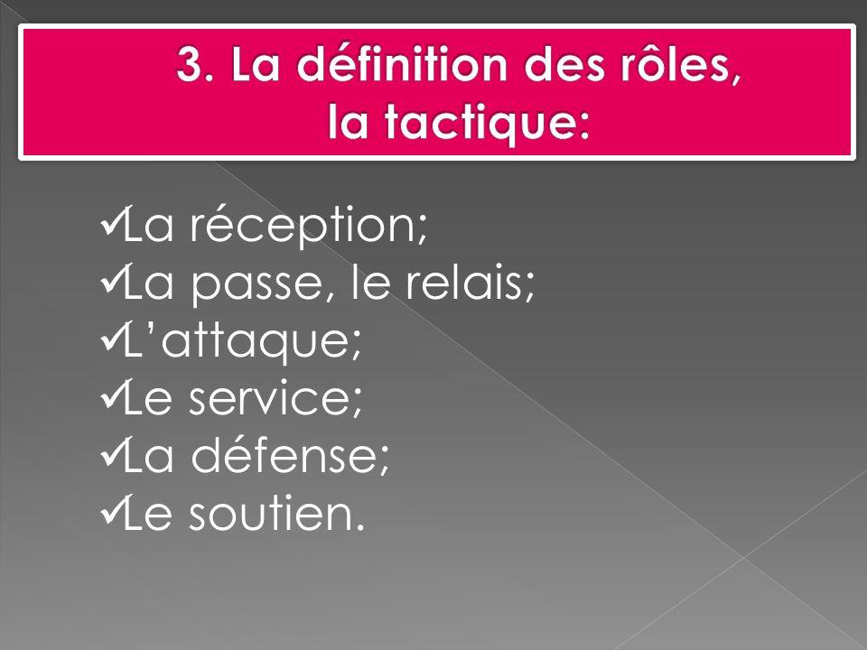 La réception; La passe, le relais; Lattaque; Le service; La défense; Le soutien.