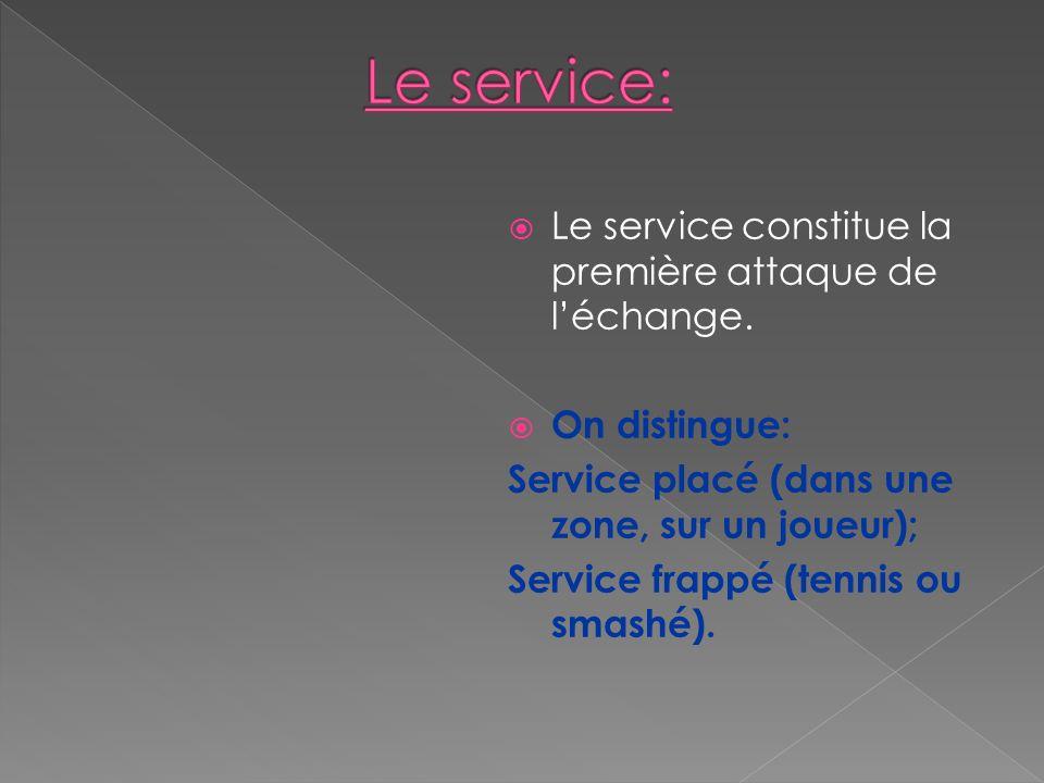 Le service constitue la première attaque de léchange.